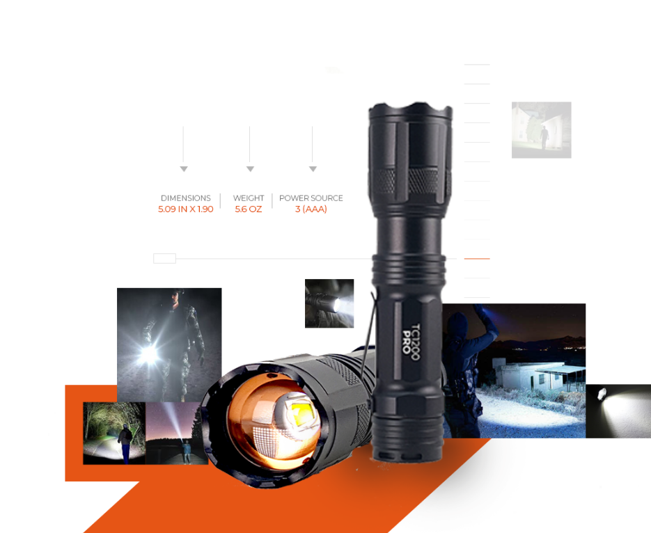 1Tac - Flashlight – Buy One, G...